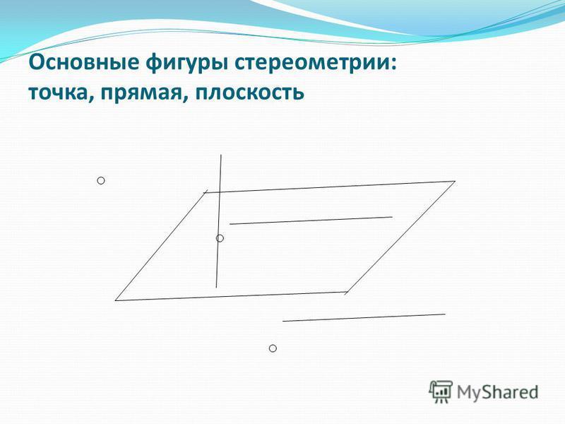 Основные фигуры стереометрии: точка, прямая, плоскость
