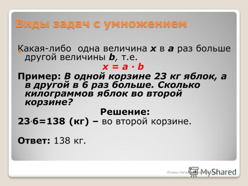 Виды задач с умножением Исаева Наталья Вячеславовна