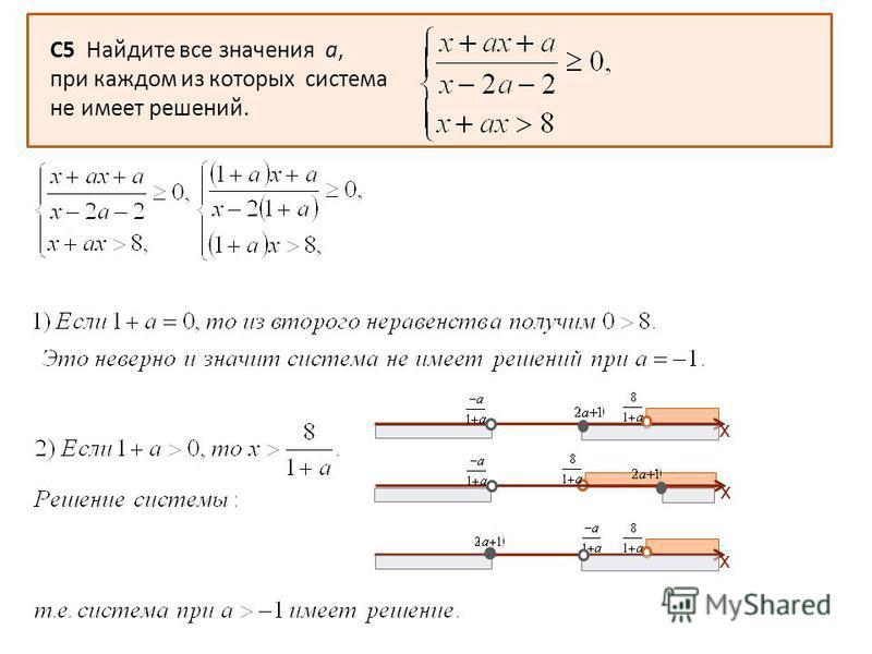 C5 Найдите все значения a, при каждом из которых система не имеет решений. х х х