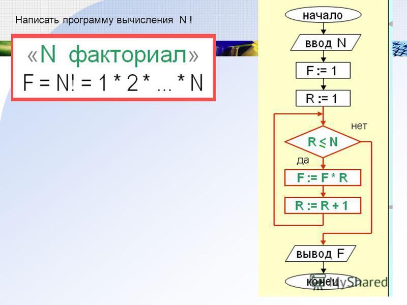 Написать программу вычисления N !