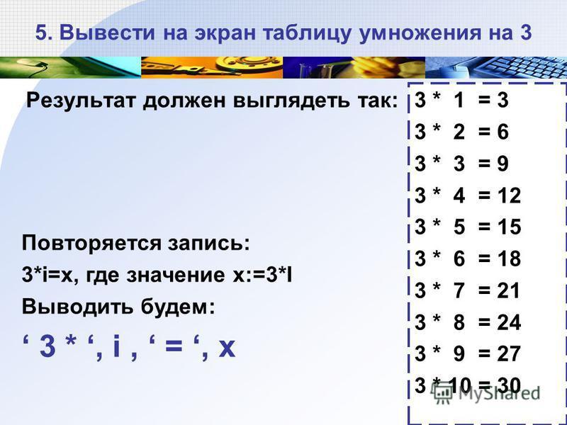 5. Вывести на экран таблицу умножения на 3 3 * 1 = 3 3 * 2 = 6 3 * 3 = 9 3 * 4 = 12 3 * 5 = 15 3 * 6 = 18 3 * 7 = 21 3 * 8 = 24 3 * 9 = 27 3 * 10 = 30 Результат должен выглядеть так: Повторяется запись: 3*i=x, где значение x:=3*I Выводить будем: 3 *,