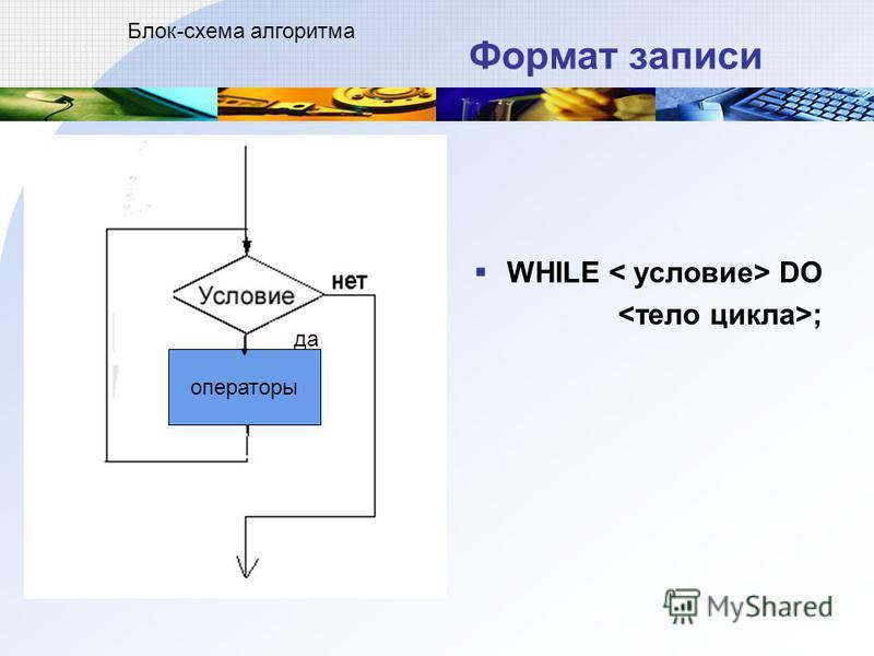 Формат записи WHILE DO ; Блок-схема алгоритма операторы да
