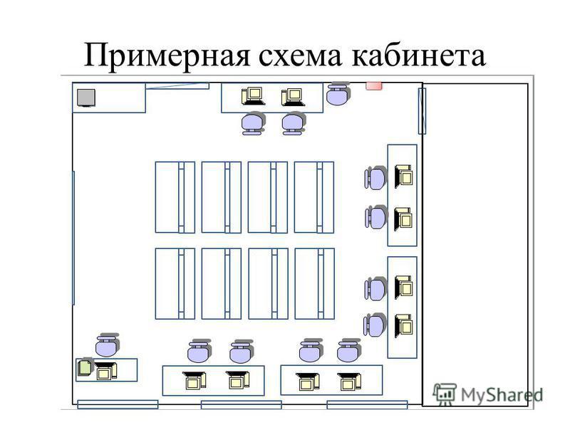 Примерная схема кабинета