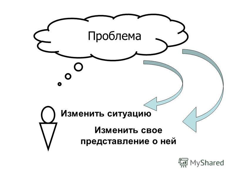 Изменить ситуацию Изменить свое представление о ней