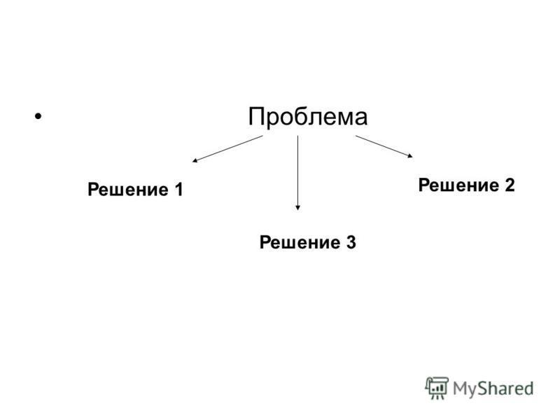 Проблема Решение 1 Решение 2 Решение 3