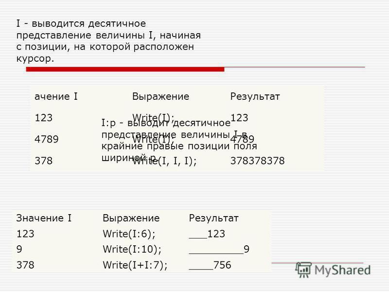 учение IВыражение Результат 123Write(I);123 4789Write(I);4789 378Write(I, I, I);378378378 I - выводится десятичное представление величины I, начиная с позиции, на которой расположен курсор. Знучение IВыражение Результат 123Write(I:6);___123 9Write(I: