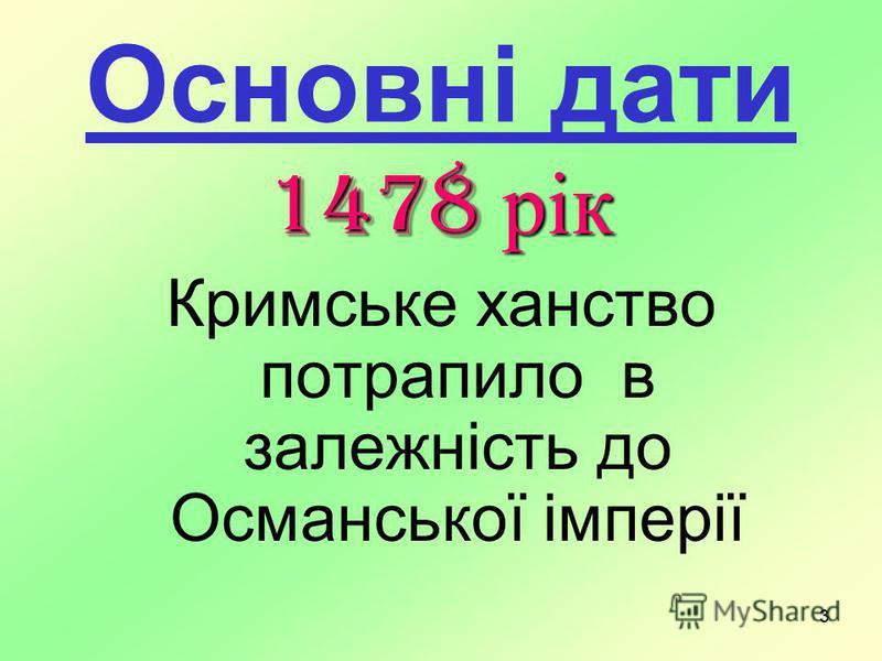 3 Основні дати 1478 рік Кримське ханство потрапило в залежність до Османської імперії