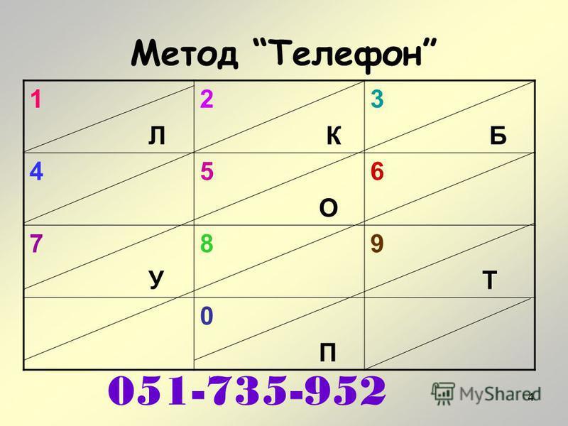 4 Метод Телефон 1 Л 2 К 3 Б 45 О 6 7 У 89 Т 0 П 051-735-952