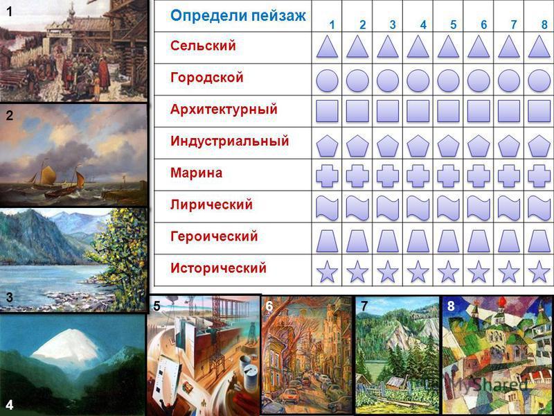 Определи пейзаж 12345678 Сельский Городской Архитектурный Индустриальный Марина Лирический Героический Исторический 1 2 3 4 58678