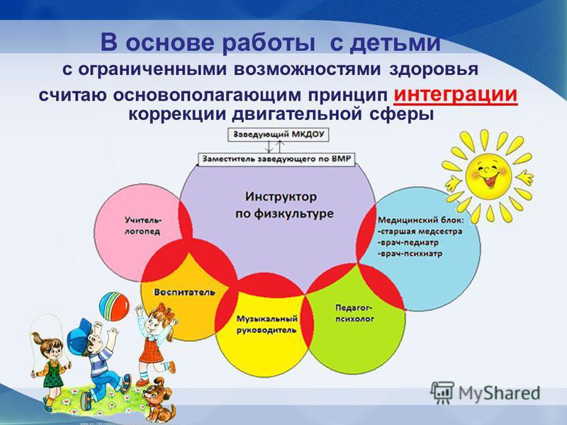 В основе работы с детьми с ограниченными возможностями здоровья считаю основополагающим принцип интеграции коррекции двигательной сферы