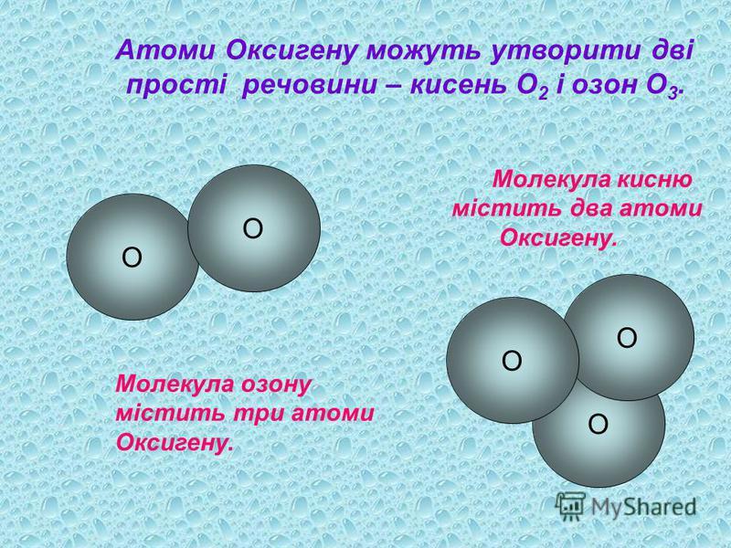 Атоми Оксигену можуть утворити дві прості речовини – кисень О 2 і озон О 3. Молекула кисню містить два атоми Оксигену. Молекула озону містить три атоми Оксигену. О О О О О