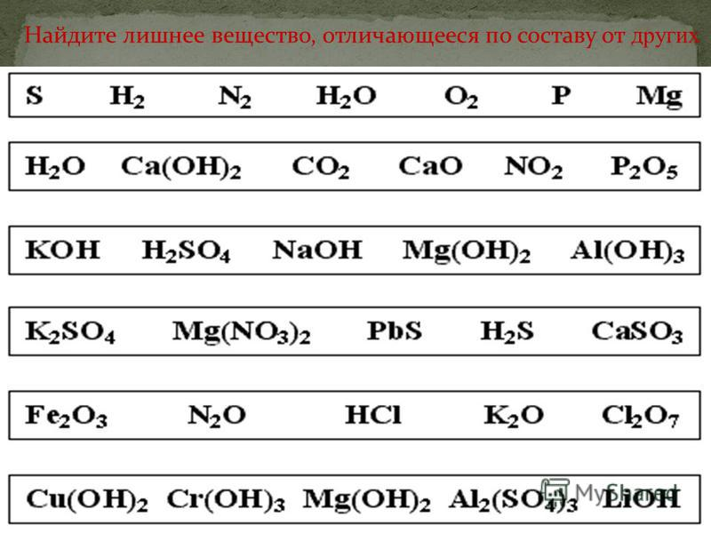 1. CO 2, KCl, Al 2 S 3 2. Na 2 O, MgS, FeCl 3 3.ZnO, PCl 5, CS 2 4. Fe 2 O 3, CaCl 2, Na 2 S 5. CaO, Cl 2 O 7, ZnCl 2 6. SiO 2, CuS, Ag 2 O 7. P 2 O 5, SO 3, CCl 4 8. Al 2 O 3, CrCl 3, PbS 9. H 2 O, SiCl 4, MgO