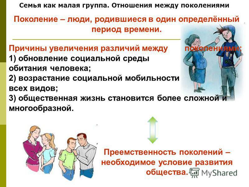 Семья как малая группа. Отношения между поколениями Поколение – люди, родившиеся в один определённый период времени. Причины увеличения различий между поколениями: 1) обновление социальной среды обитания человека; 2) возрастание социальной мобильност