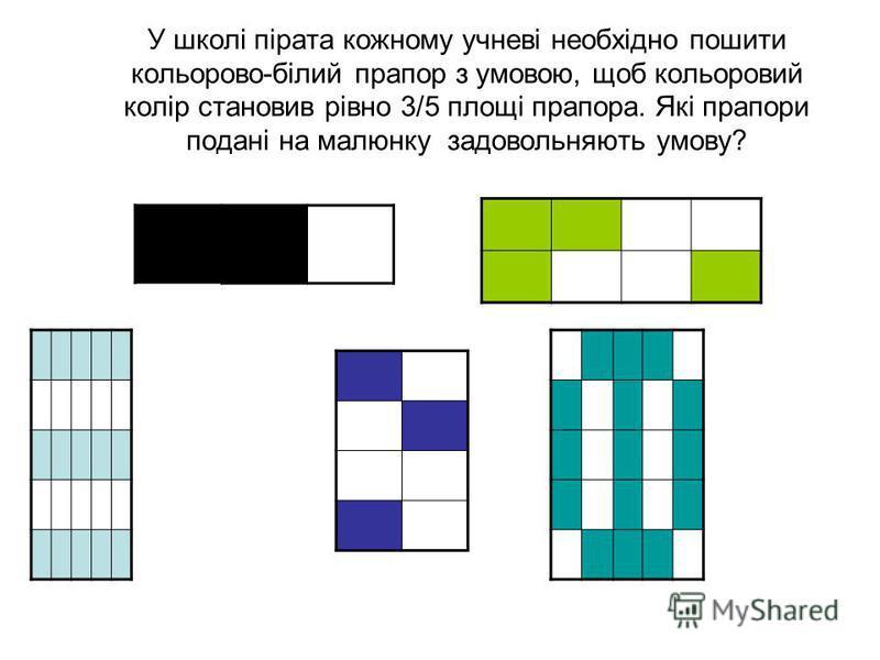 У школі пірата кожному учневі необхідно пошити кольорово-білий прапор з умовою, щоб кольоровий колір становив рівно 3/5 площі прапора. Які прапори подані на малюнку задовольняють умову?