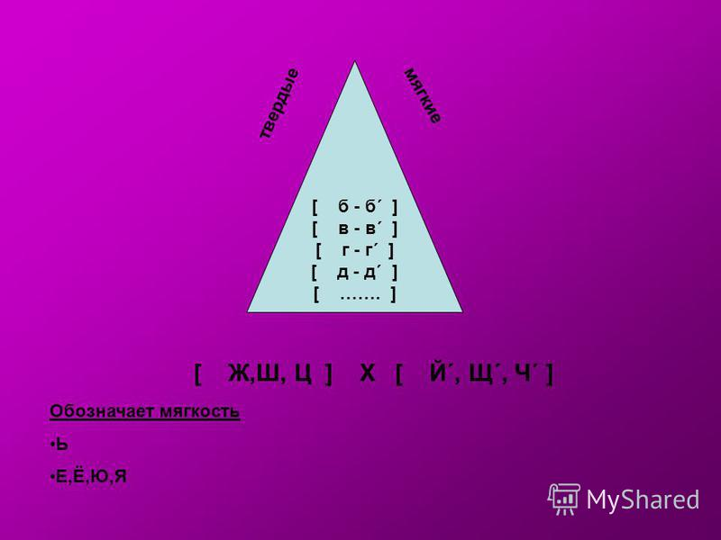 [ б - б´ ] [ в - в´ ] [ г - г´ ] [ д - д´ ] [ ……. ] твердые мягкие [ Ж,Ш, Ц ] Х [ Й´, Щ´, Ч´ ] Обозначает мягкость Ь Е,Ё,Ю,Я