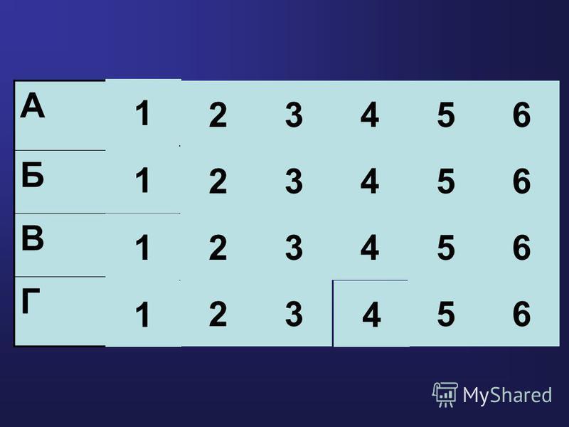 А Б В Г 2 2 2 2 3 3 3 3 4 4 4 4 5 5 5 5 6 6 6 6 1 1 1 1