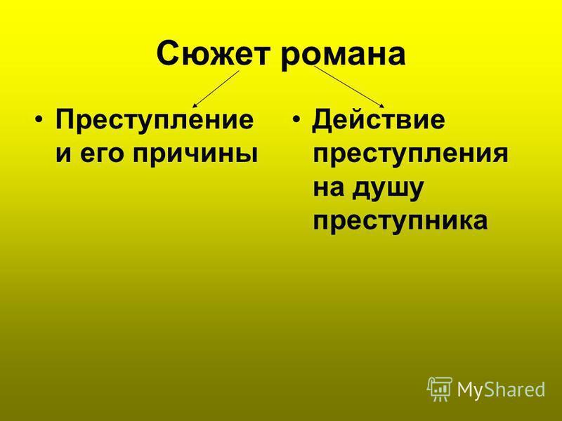 Сюжет романа Преступление и его причины Действие преступления на душу преступника
