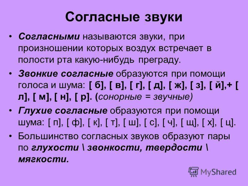 Согласные звуки Согласными называются звуки, при произношении которых воздух встречает в полости рта какую-нибудь преграду. Звонкие согласные образуются при помощи голоса и шума: [ б], [ в], [ г], [ д], [ ж], [ з], [ й],+ [ л], [ м], [ н], [ р]. (сон