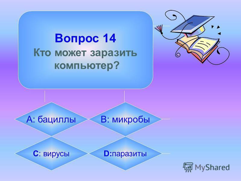 Вопрос 14 Кто может заразить компьютер? А: бациллыB: микробы C: вирусыD:паразиты