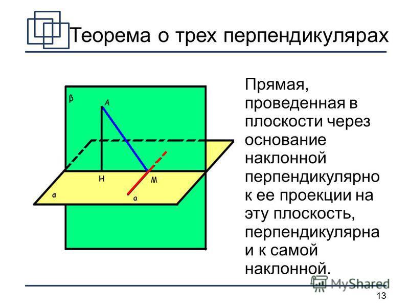 13 Теорема о трех перпендикулярах Прямая, проведенная в плоскости через основание наклонной перпендикулярныо к ее проекции на эту плоскость, перпендикулярныа и к самой наклонной.