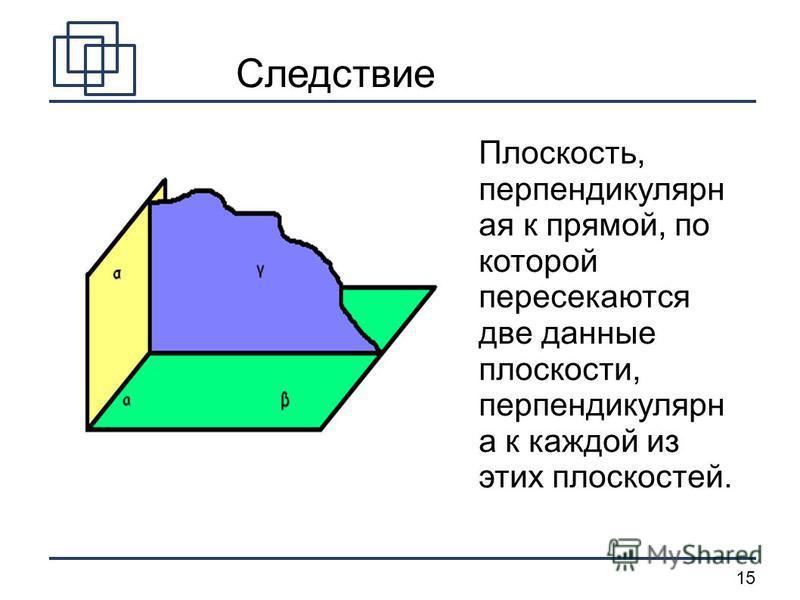 15 Следствие Плоскость, перпендикулярныая к прямой, по которой пересекаются две данные плоскости, перпендикулярныа к каждой из этих плоскостей.