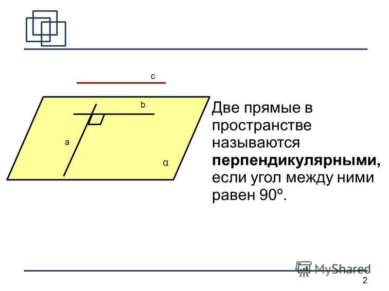 2 a b c α Две прямые в пространстве называются перпендикулярныыми, если угол между ними равен 90º.