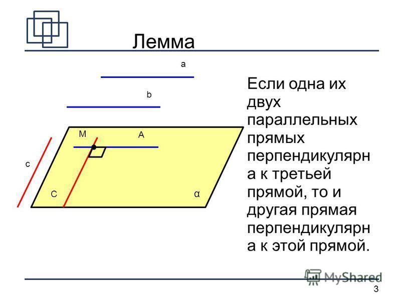 3 C A b M a c α Лемма Если одна их двух параллельных прямых перпендикулярныа к третьей прямой, то и другая прямая перпендикулярныа к этой прямой.