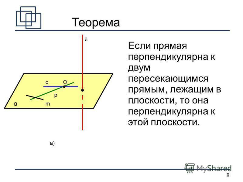8 a m p qO α a) Теорема Если прямая перпендикулярныа к двум пересекающимся прямым, лежащим в плоскости, то она перпендикулярныа к этой плоскости.