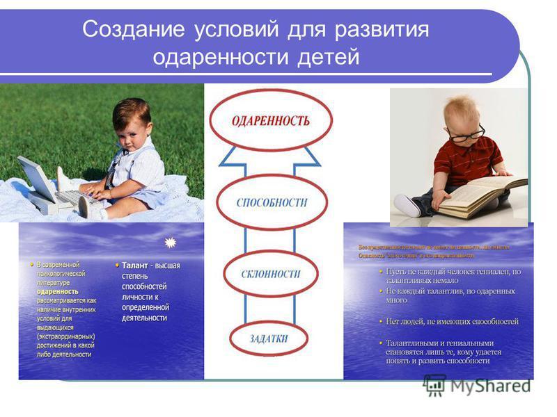 Создание условий для развития одаренности детей