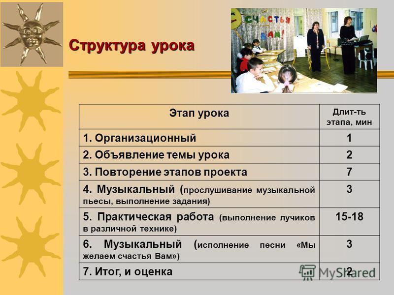 Структура урока Структура урока Этап урока Длит-ть этапа, мин 1. Организационный 1 2. Объявление темы урока 2 3. Повторение этапов проекта 7 4. Музыкальный ( прослушивание музыкальной пьесы, выполнение задания) 3 5. Практическая работа (выполнение лу