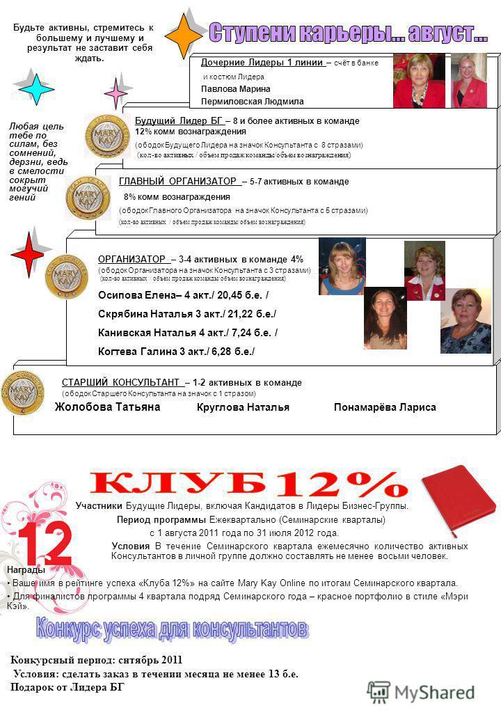ГЛАВНЫЙ ОРГАНИЗАТОР – 5-7 активных в команде 8% комм вознаграждения (ободок Главного Организатора на значок Консультанта с 5 стразами) (кол-во активных / объем продаж команды/объем вознаграждения) ОРГАНИЗАТОР – 3-4 активных в команде 4% (ободок Орган