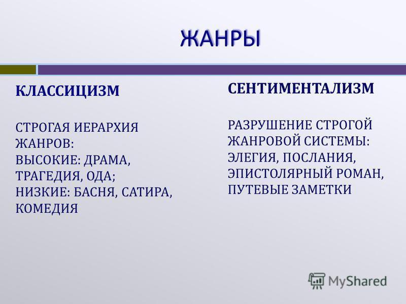 ЖАНРЫ КЛАССИЦИЗМ СТРОГАЯ ИЕРАРХИЯ ЖАНРОВ: ВЫСОКИЕ: ДРАМА, ТРАГЕДИЯ, ОДА; НИЗКИЕ: БАСНЯ, САТИРА, КОМЕДИЯ СЕНТИМЕНТАЛИЗМ РАЗРУШЕНИЕ СТРОГОЙ ЖАНРОВОЙ СИСТЕМЫ: ЭЛЕГИЯ, ПОСЛАНИЯ, ЭПИСТОЛЯРНЫЙ РОМАН, ПУТЕВЫЕ ЗАМЕТКИ