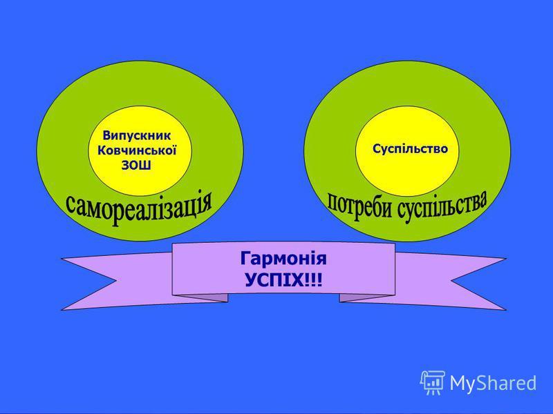 Суспільство Випускник Ковчинської ЗОШ Гармонія УСПІХ!!!
