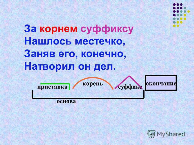 Образуй и запиши однокоренные слова, прибавляя к ним приставки. учить вы об до при пере про из по на от под раз