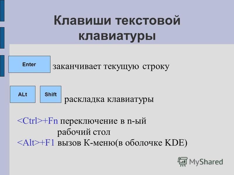 Клавиши текстовой клавиатуры заканчивает текущую строку раскладка клавиатуры +Fn переключение в n-ый рабочий стол +F1 вызов К-меню(в оболочке KDE) Enter ALtShift