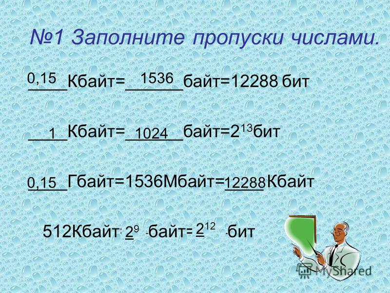 1 Заполните пропуски числами. ____Кбайт=______байт=12288 бит ____Кбайт=______байт=2 13 бит ____Гбайт=1536Мбайт=____ Кбайт 512Кбайт=2 ? байт=2 ? бит 15360,15 1024 1 0,1512288 2929 2 12