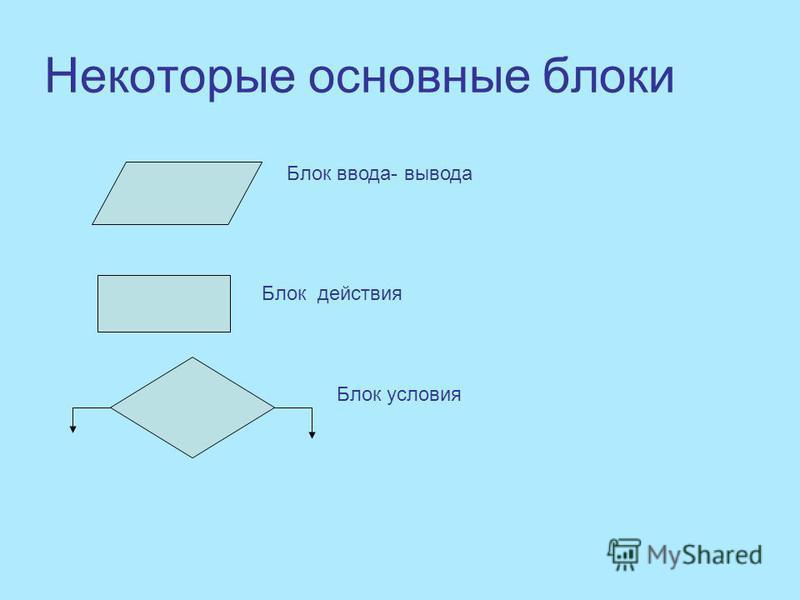 Некоторые основные блоки Блок ввода- вывода Блок действия Блок условия