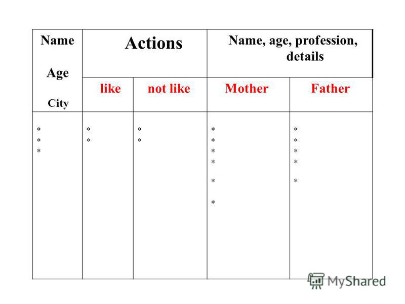Name Age City Actions Name, age, profession, details like not like Mother Father ****** **** **** ************ **********