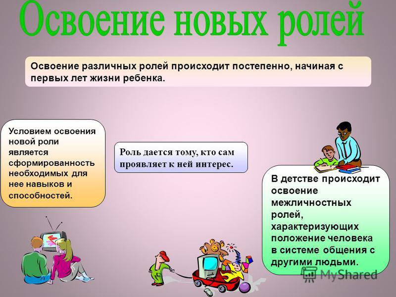 Освоение различных ролей происходит постепенно, начиная с первых лет жизни ребенка. В детстве происходит освоение межличностных ролей, характеризующих положение человека в системе общения с другими людьми. Условием освоения новой роли является сформи