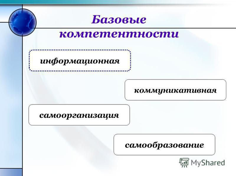 Базовые компетентности информационная коммуникативная самообразование самоорганизация