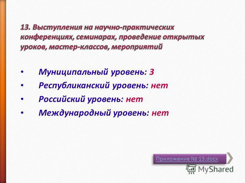 Муниципальный уровень: 3 Республиканский уровень: нет Российский уровень: нет Международный уровень: нет Приложение 13. docx Приложение 13.docx