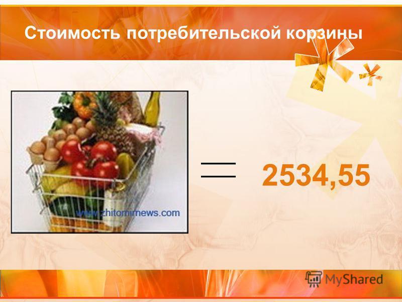 Стоимость потребительской корзины 2534,55