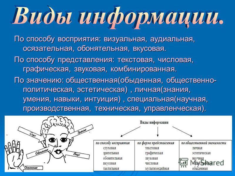 По способу восприятия: визуальная, аудиальная, осязательная, обонятельная, вкусовая. По способу представления: текстовая, числовая, графическая, звуковая, комбинированная. По значению: общественная(обыденная, общественно- политическая, эстетическая),