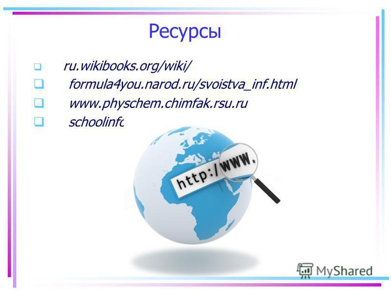 Ресурсы ru.wikibooks.org/wiki/ formula4you.narod.ru/svoistva_inf.html www.physchem.chimfak.rsu.ru schoolinfo0.ioso.ru/