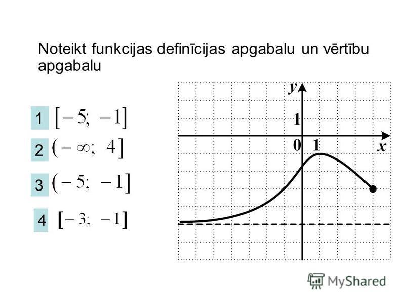 1 2 3 4 Noteikt funkcijas definīcijas apgabalu un vērtību apgabalu
