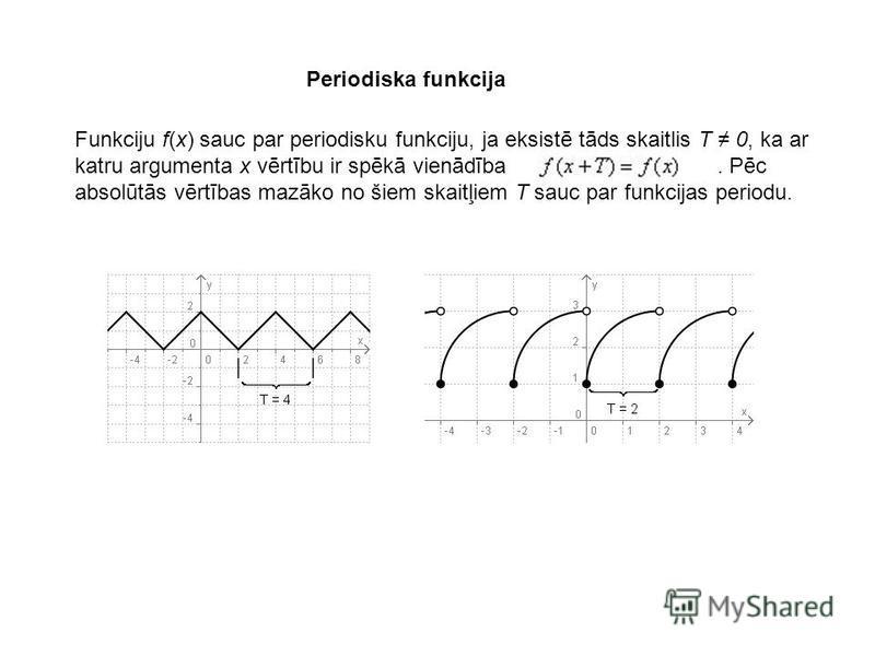 Kuras no dotajām funkcijām ir nepāra funkcijas? 3 4 3 1