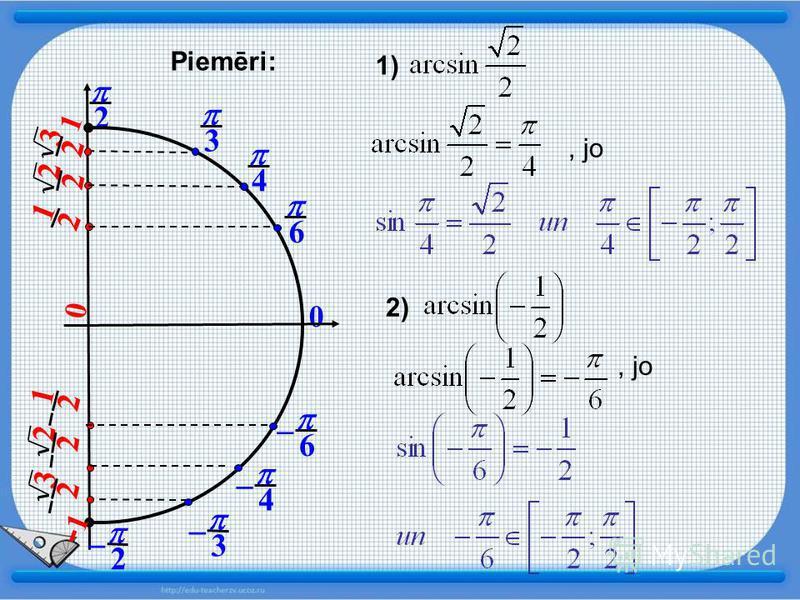 Piemēri:, jo 1) 2), jo 2 2 0 2 1 2 1 3 2 3 2 2 2 2 2 6 6 4 4 3 3 0 1 -1