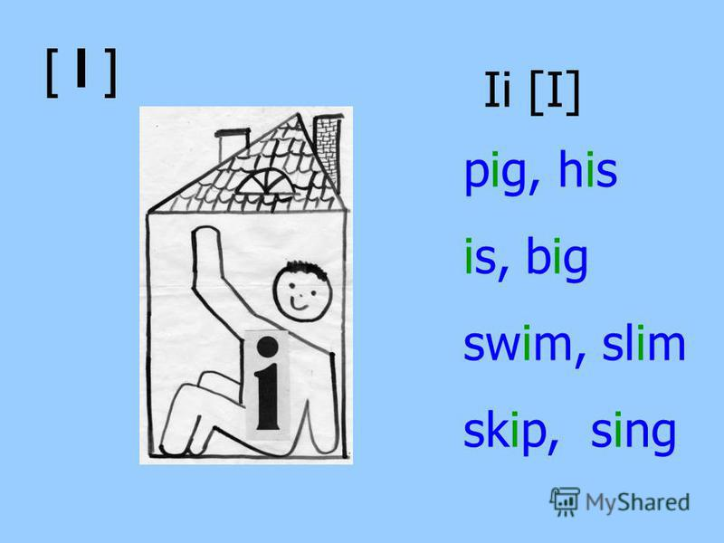 [ I ] Ii [I] pig, his is, big swim, slim skip, sing