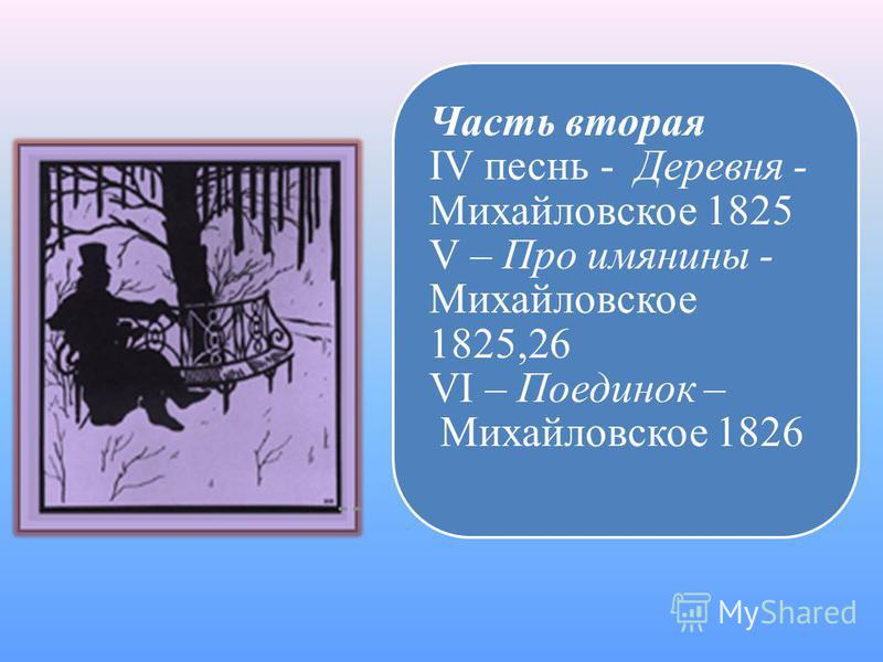 Часть вторая IV песнь - Деревня - Михайловское 1825 V – Про именины - Михайловское 1825,26 VI – Поединок – Михайловское 1826 --