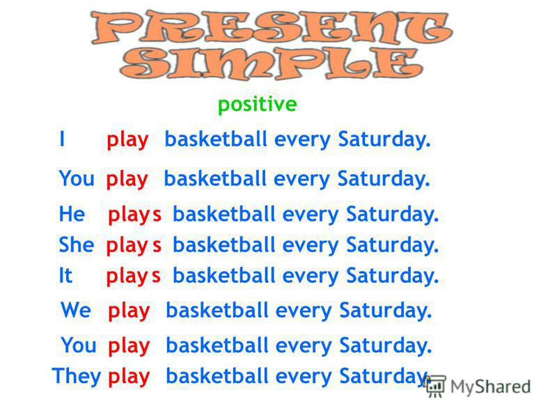 positive Iplaybasketball every Saturday. Youplaybasketball every Saturday. He play basketball every Saturday. She play basketball every Saturday. It play basketball every Saturday. We play basketball every Saturday. You play basketball every Saturday